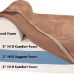 ComfortGroom Ultra Low Z-Lift Electric Grooming Table